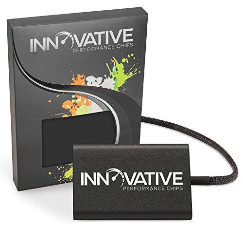 Innovative Performance Chip/Power Programmer...