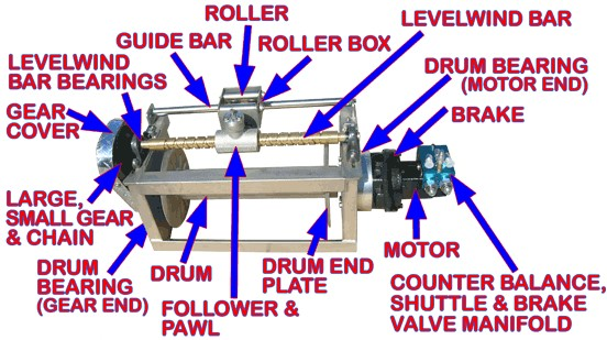 winch parts
