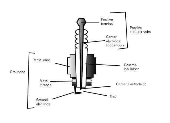 spark plug parts