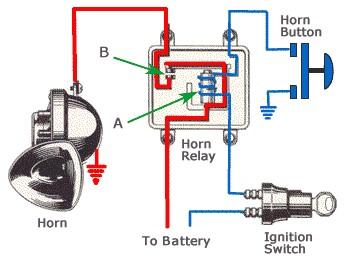 How A Car Horn Works