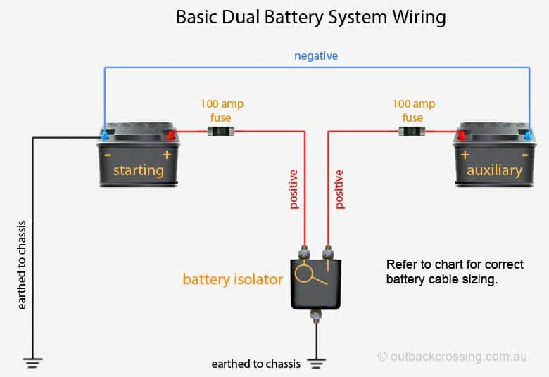 How To Add A Second Battery To A Car